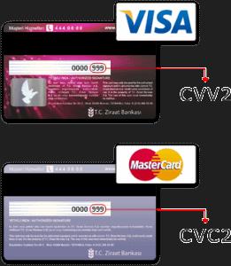 CVV kód